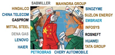 Chinese and Indian Multinationals: A Firm-Level Analysis of their Investments in Europe